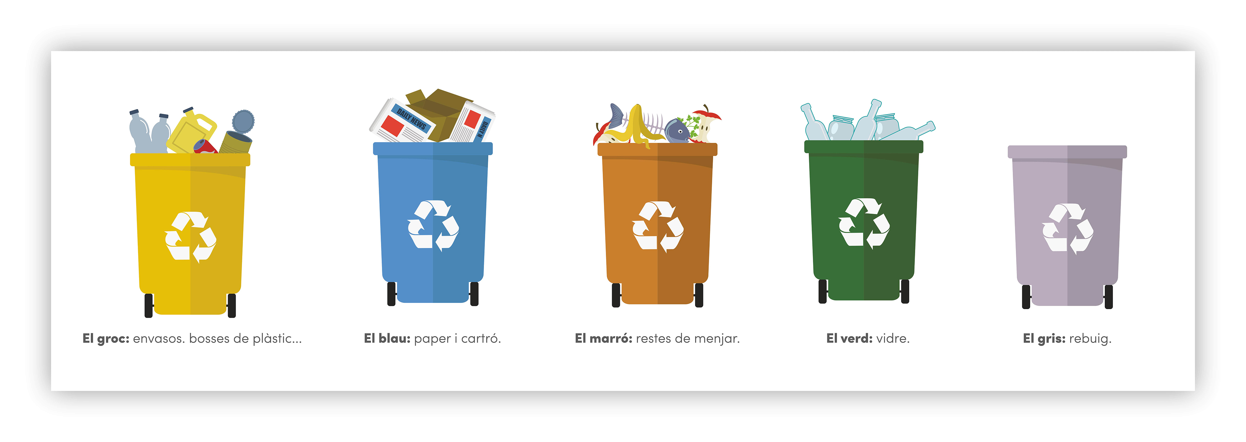 reciclatge web-min